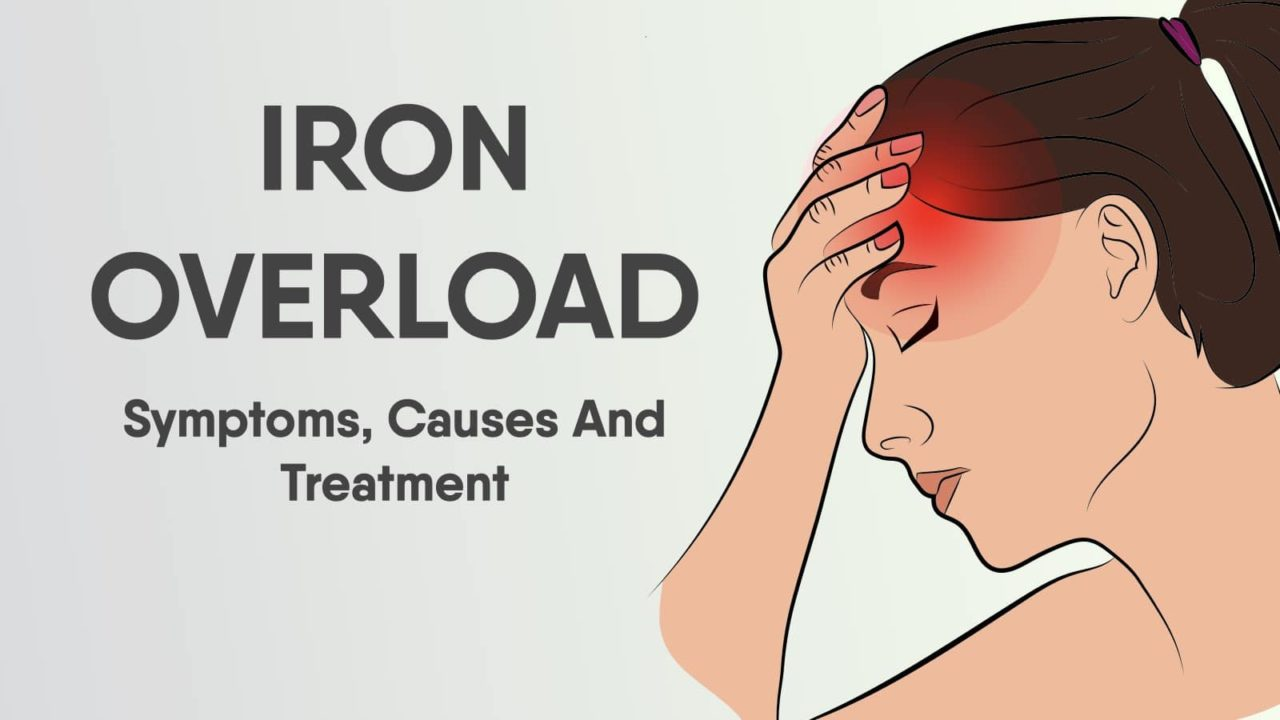 Iron Overload - Symptoms, Causes And Treatment